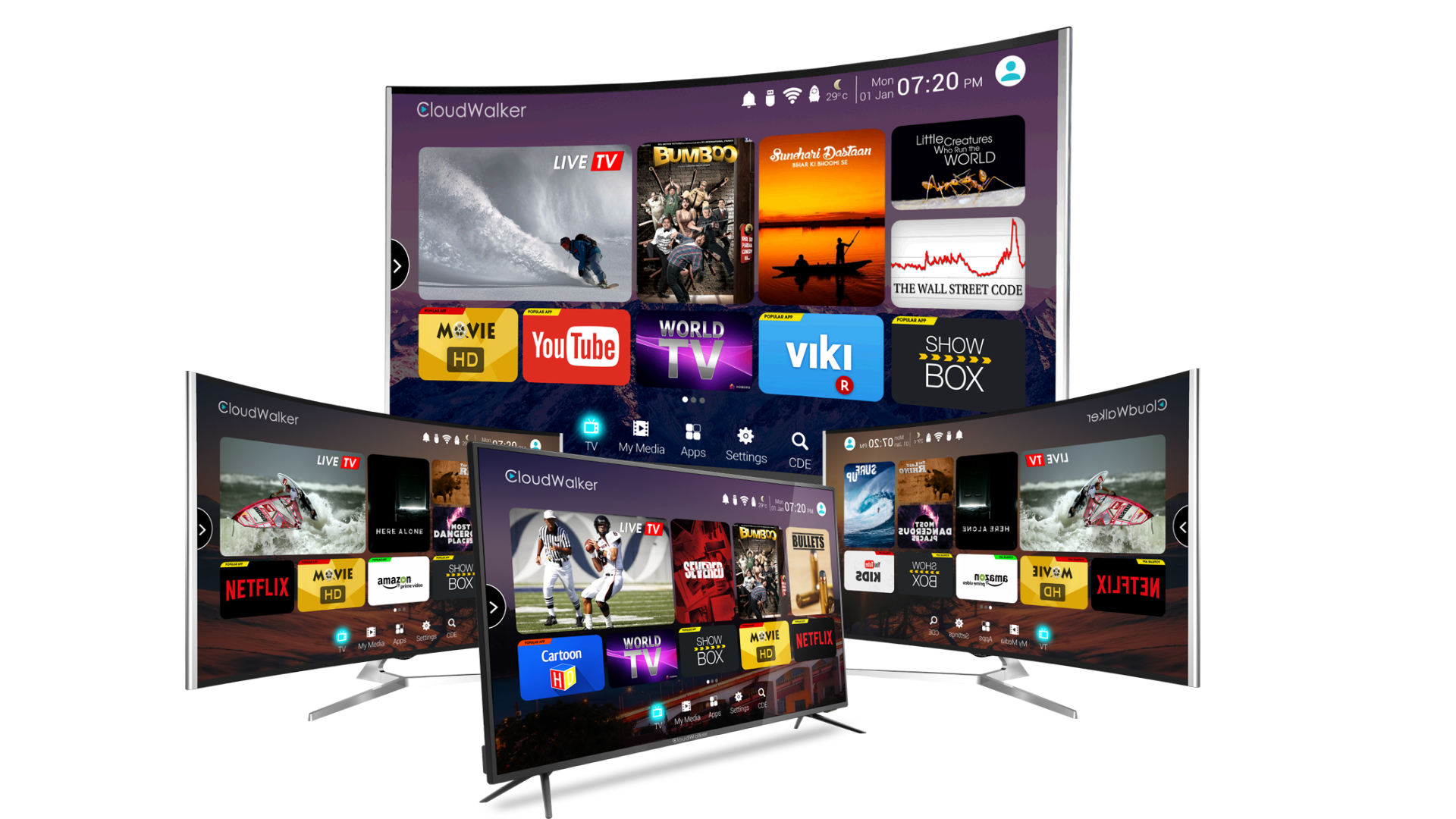 Perusahaan Terbesar Jual Chipset IP TV Online